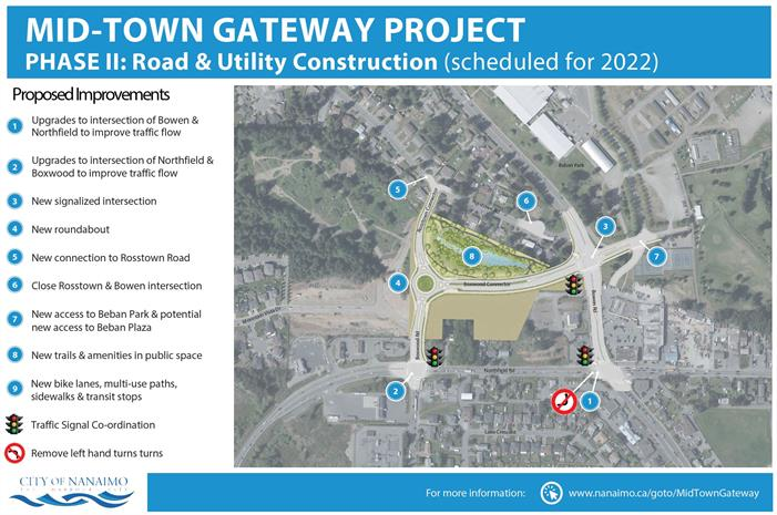Mid-Town Gateway Phase 2 Details