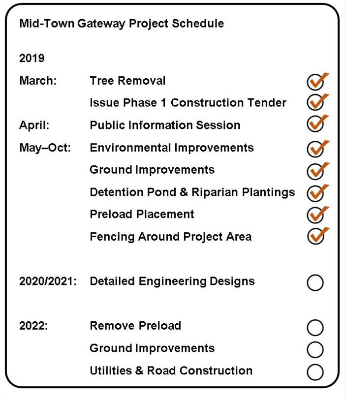 Mid-Town Gateway Project Schedule
