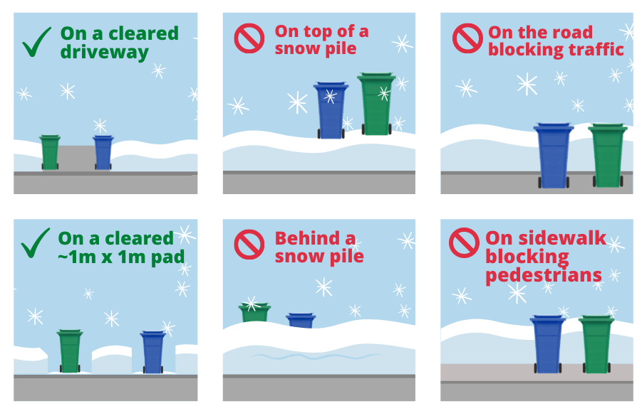 Cart set out tips for snow: place your carts on a cleared driveway or a cleared pad.  Do not place your carts on top or in behind a snow pile, and ensure the carts are not blocking vehicle or pedestrian traffic.