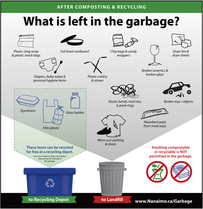 what-is-garbage_large