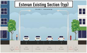 Cross Section - Estevan Existing