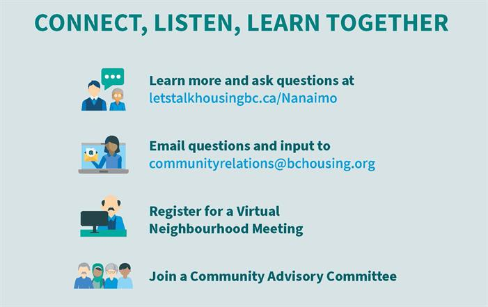How to connect with BC Housing